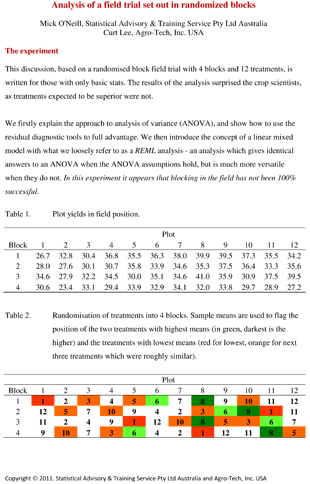 analysis-of-a-field-trial-set-out-in-randomized-blocks-1.png
